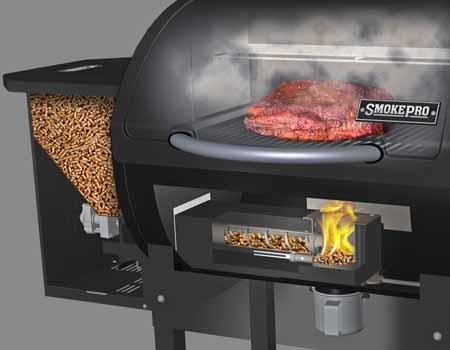Pellet Grills Reviews And Comparisons